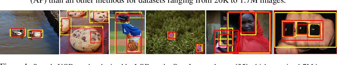 Figure 1 for Large-Scale Unsupervised Object Discovery