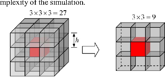 Sph based real time wall fountain simulation semantic scholar figure 3 ccuart Image collections