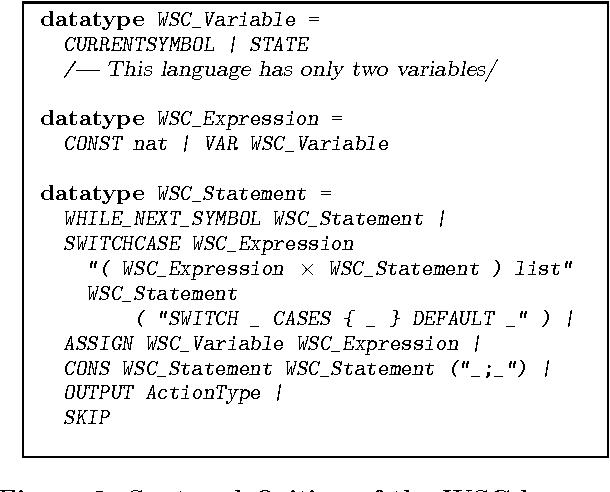 PDF] Formal Verification of Java Code Generation from UML