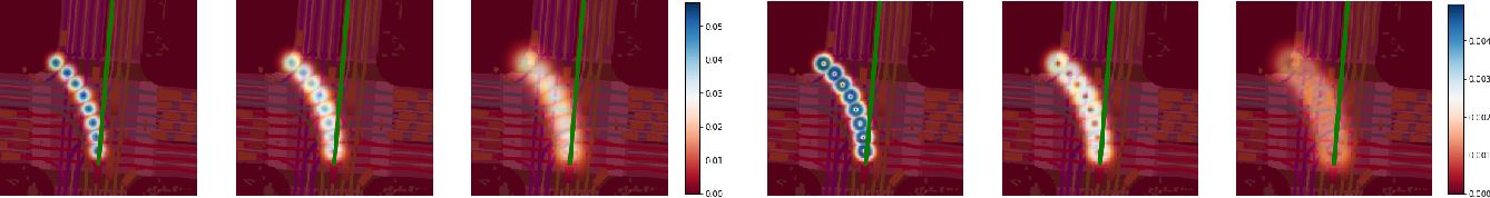 Figure 2 for Improving Movement Predictions of Traffic Actors in Bird's-Eye View Models using GANs and Differentiable Trajectory Rasterization