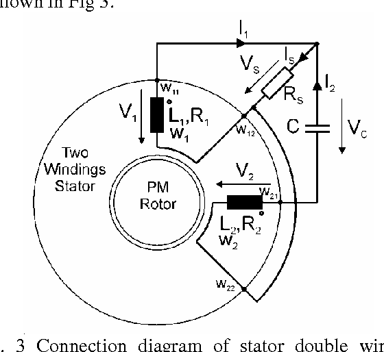 Single Phase Two Stator Windings Induction And Permanent Magnet