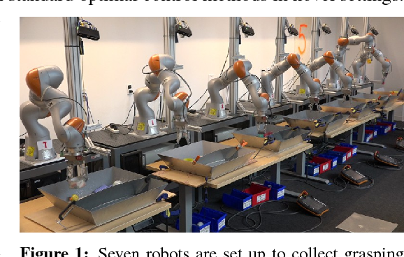 Figure 1 for QT-Opt: Scalable Deep Reinforcement Learning for Vision-Based Robotic Manipulation