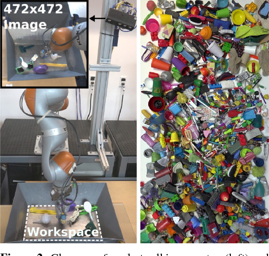 Figure 3 for QT-Opt: Scalable Deep Reinforcement Learning for Vision-Based Robotic Manipulation