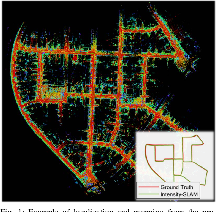 Figure 1 for Intensity-SLAM: Intensity Assisted Localization and Mapping for Large Scale Environment