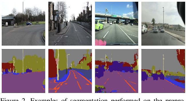 Figure 3 for Learning On-Road Visual Control for Self-Driving Vehicles with Auxiliary Tasks