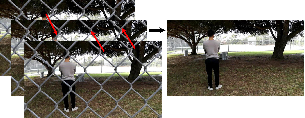 Figure 1 for Accurate and efficient video de-fencing using convolutional neural networks and temporal information