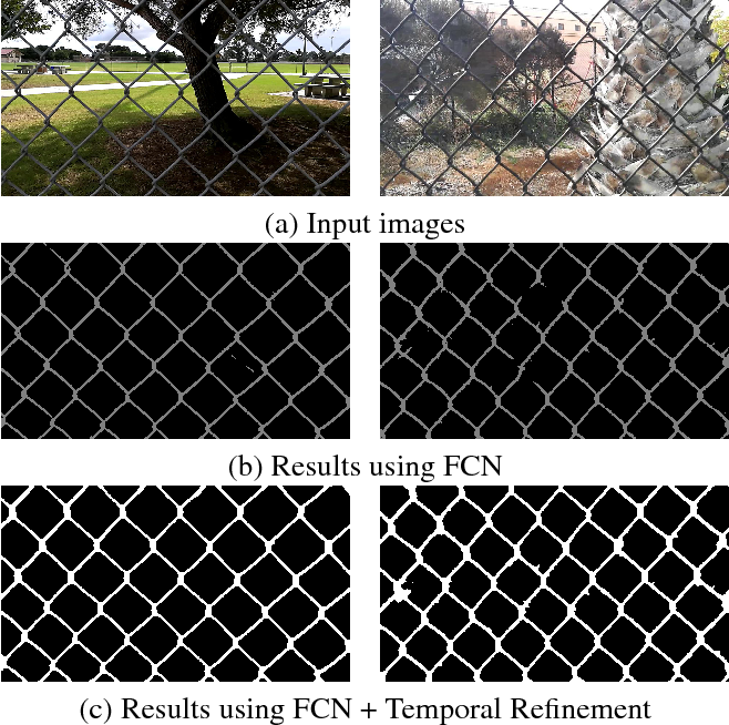 Figure 4 for Accurate and efficient video de-fencing using convolutional neural networks and temporal information