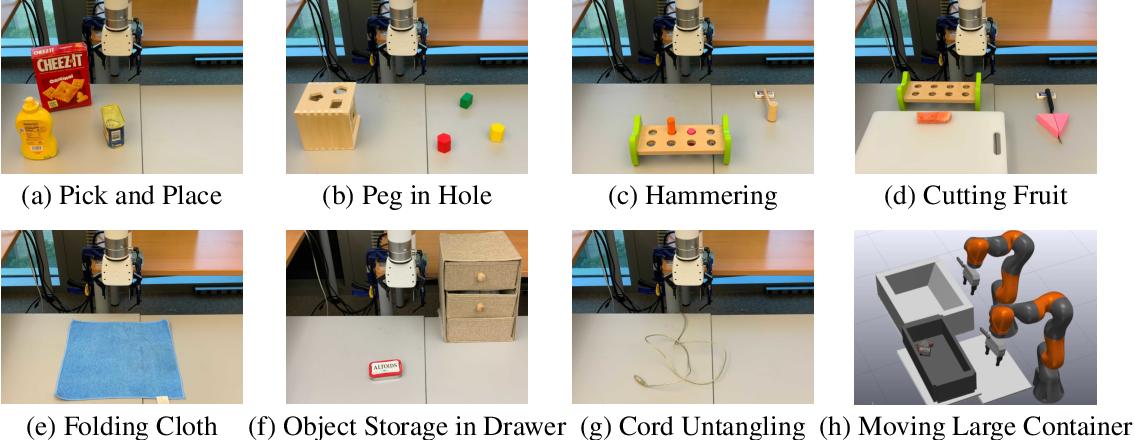 Figure 1 for Single RGB-D Camera Teleoperation for General Robotic Manipulation