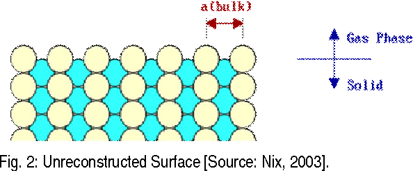 atomic and electronic structure of solids kaxiras efthimios