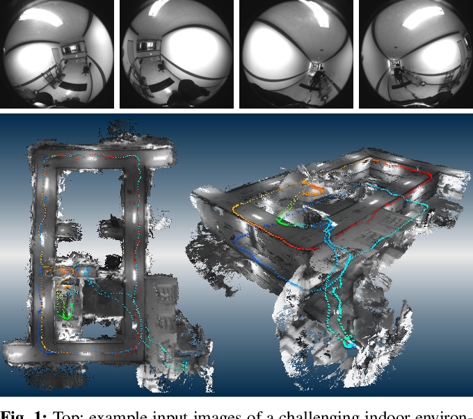 Figure 1 for OmniSLAM: Omnidirectional Localization and Dense Mapping for Wide-baseline Multi-camera Systems