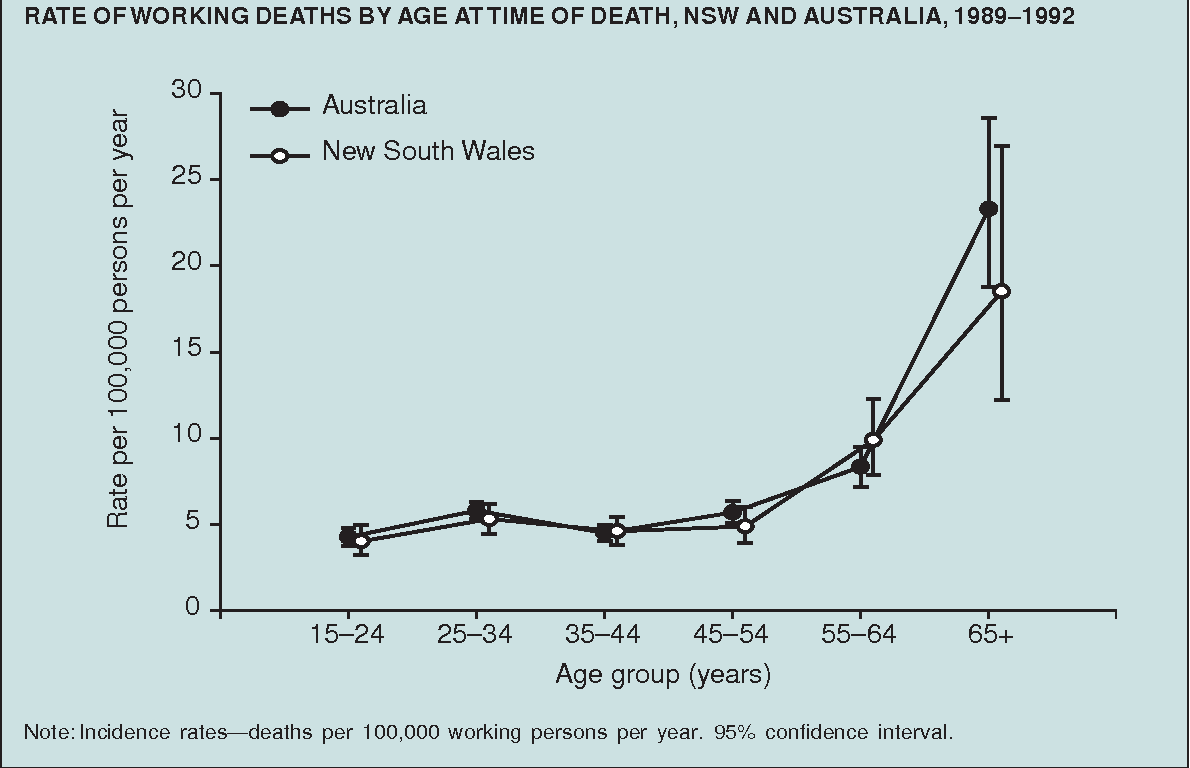 PDF] Fatal work injuries in New South Wales  - Semantic Scholar