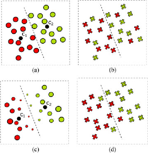 Figure 1 for Face Alignment Using K-Cluster Regression Forests With Weighted Splitting