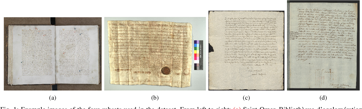 Figure 1 for ICDAR 2019 Competition on Image Retrieval for Historical Handwritten Documents