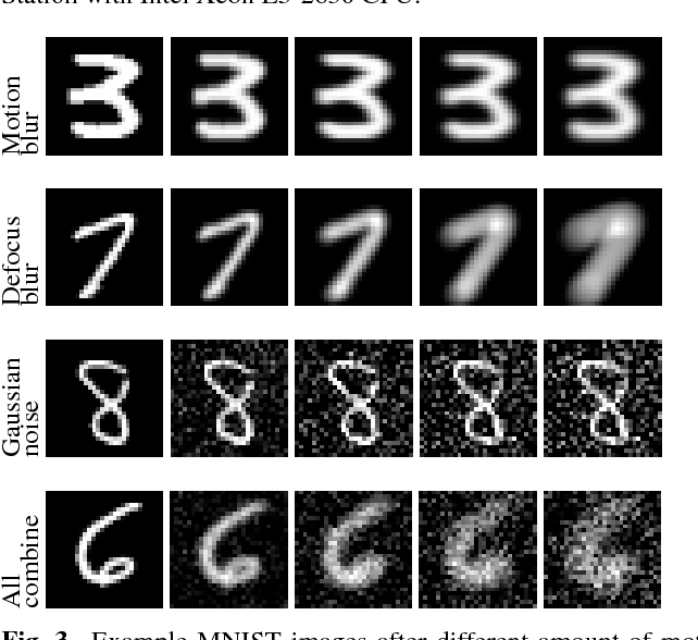 Figure 3 for On Classification of Distorted Images with Deep Convolutional Neural Networks