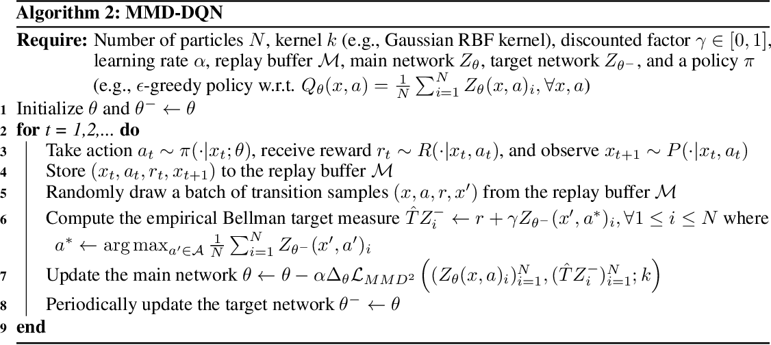 Figure 4 for Distributional Reinforcement Learning with Maximum Mean Discrepancy