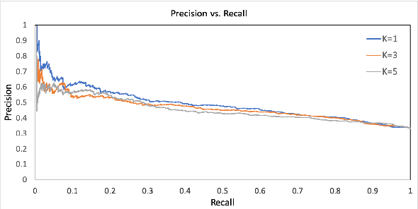 Figure 2 for Towards Effective Rebuttal: Listening Comprehension using Corpus-Wide Claim Mining