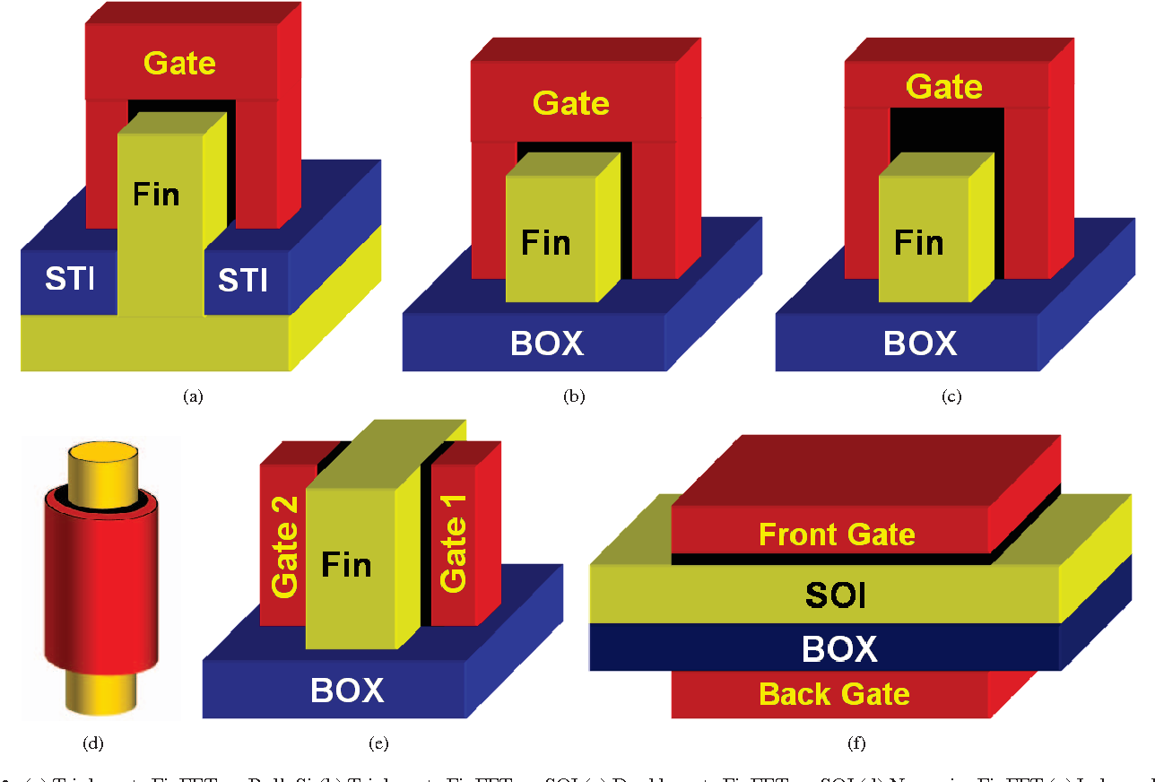 Figure 2 from BSIM compact MOSFET models for SPICE simulation