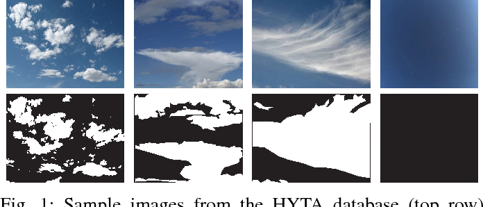 Figure 1 for Color-based Segmentation of Sky/Cloud Images From Ground-based Cameras