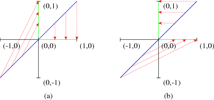 Figure 1 for Estimating the Success of Unsupervised Image to Image Translation