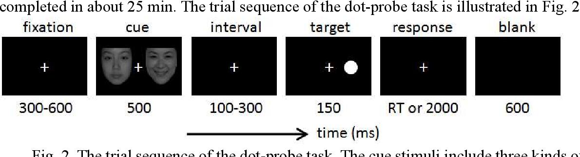 Figure 3 for MODMA dataset: a Multi-modal Open Dataset for Mental-disorder Analysis