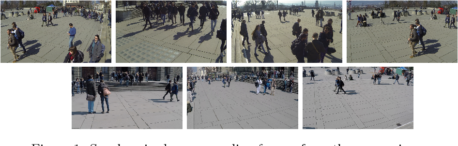 Figure 2 for The WILDTRACK Multi-Camera Person Dataset
