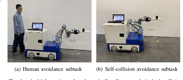 Figure 1 for Improving Redundancy Availability: Dynamic Subtasks Modulation for Robots with Redundancy Insufficiency