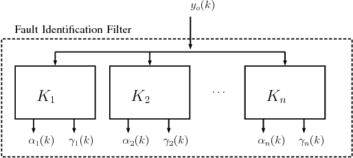 Figure 1 for Fault Tolerant Control for Networked Mobile Robots
