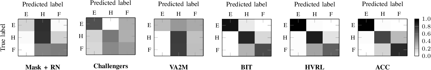 Figure 2 for Multi-modal estimation of the properties of containers and their content: survey and evaluation