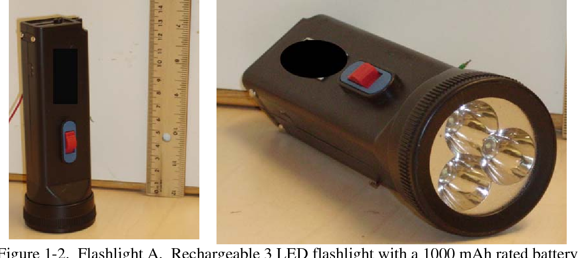 6 Assessing the Performance of LED-Based Flashlights Available in
