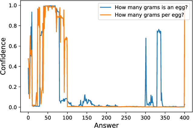 Figure 1 for NumGPT: Improving Numeracy Ability of Generative Pre-trained Models