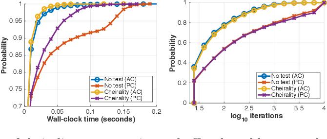 Figure 4 for Making Affine Correspondences Work in Camera Geometry Computation
