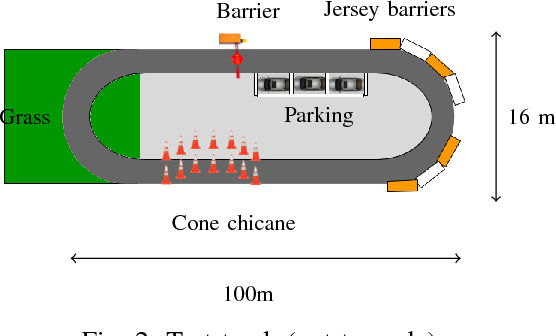 Figure 2 for End to End Vehicle Lateral Control Using a Single Fisheye Camera