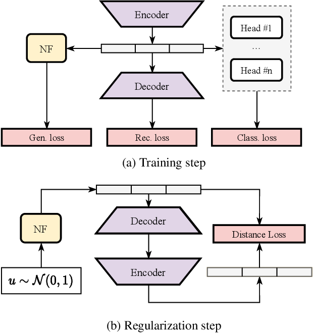 Figure 1 for Pseudo-Rehearsal for Continual Learning with Normalizing Flows