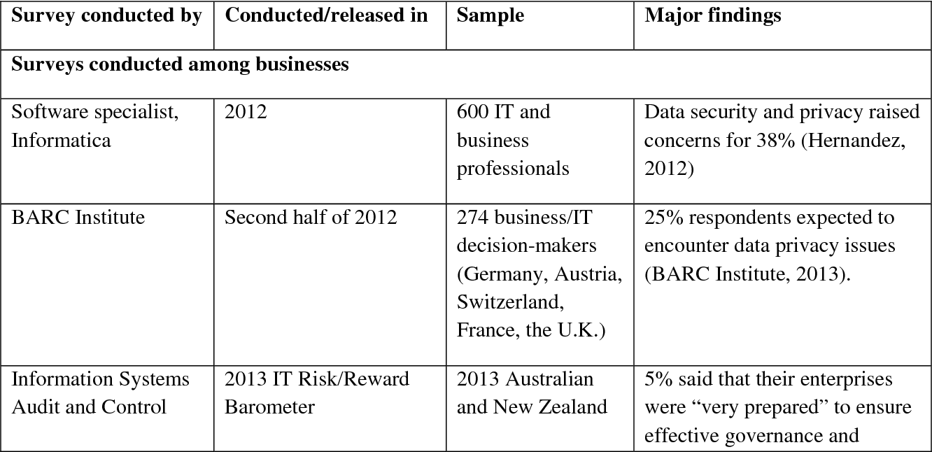 Big Datas Impact On Privacy Security And Consumer Welfare By Nir Data Table 1