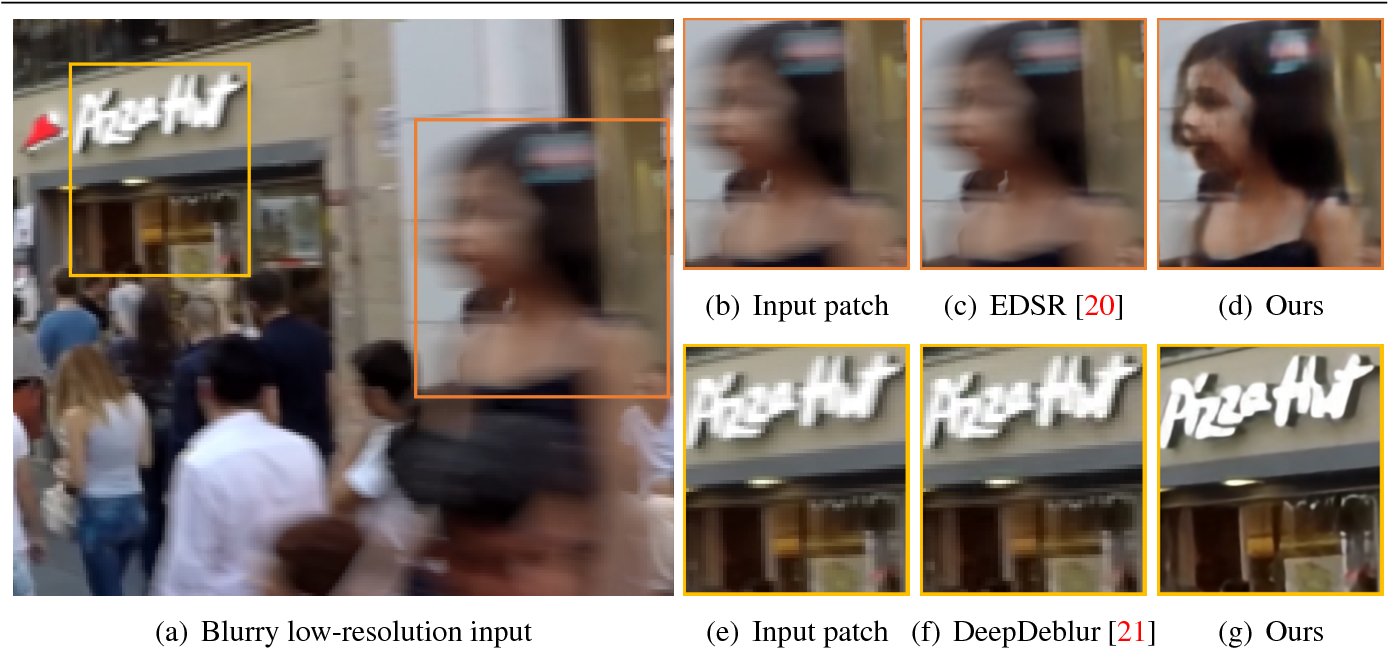 Figure 1 for Gated Fusion Network for Joint Image Deblurring and Super-Resolution