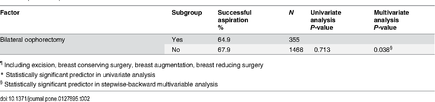 Black fluid breast aspiration results