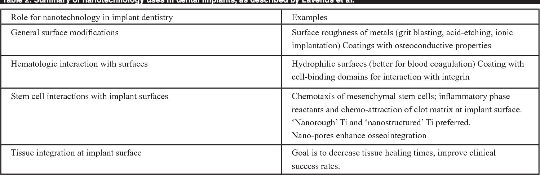 PDF] Intermittent jaw pain, part II: case study  - Semantic