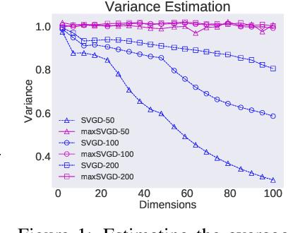 Figure 1 for Sliced Kernelized Stein Discrepancy