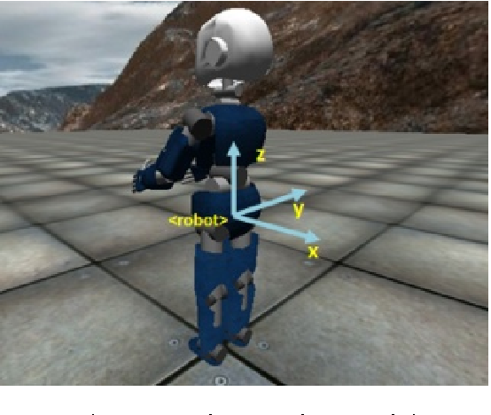 FIGURE 8.1 – The root reference frame of the iCub robot