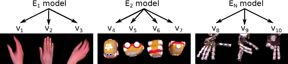 figure 4.22