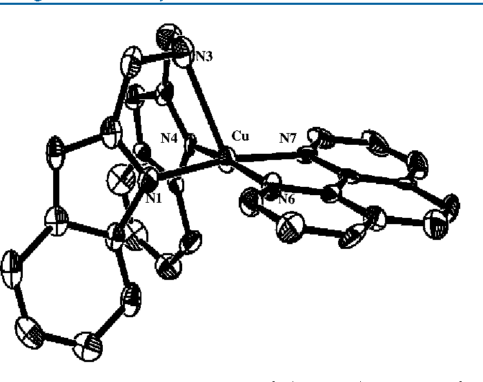 Figure 1 From Mixed Ligand Copperii Complexes Of Nn Bis