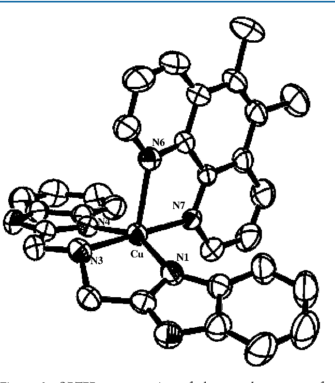 Figure 2 From Mixed Ligand Copperii Complexes Of Nn Bis