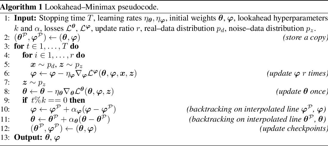 Figure 3 for Taming GANs with Lookahead