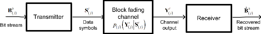 Figure 4 for ViterbiNet: A Deep Learning Based Viterbi Algorithm for Symbol Detection