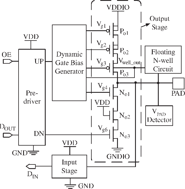 figure 1 from 0 9 v to 5 v bidirectional mixed voltage i o buffer pc parts diagram 1 block diagram of the proposed mixed voltage i o buffer