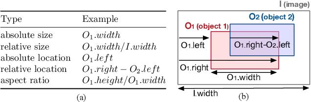 Figure 2 for Region-Based Image Retrieval Revisited