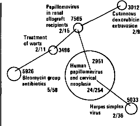 Figure 2 From All Sorts Of Warts Separating Fact From Fiction