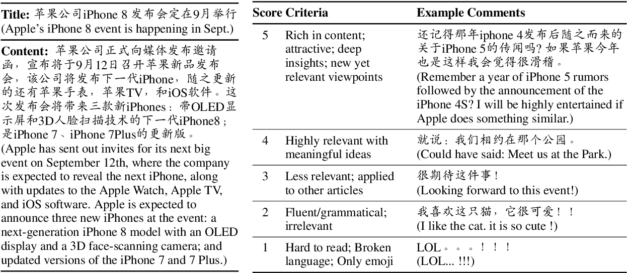 Figure 1 for Automatic Article Commenting: the Task and Dataset
