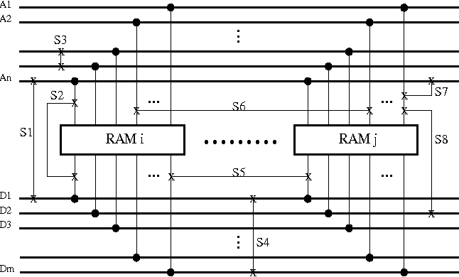 Figure 4. Shorts in the BCMRS