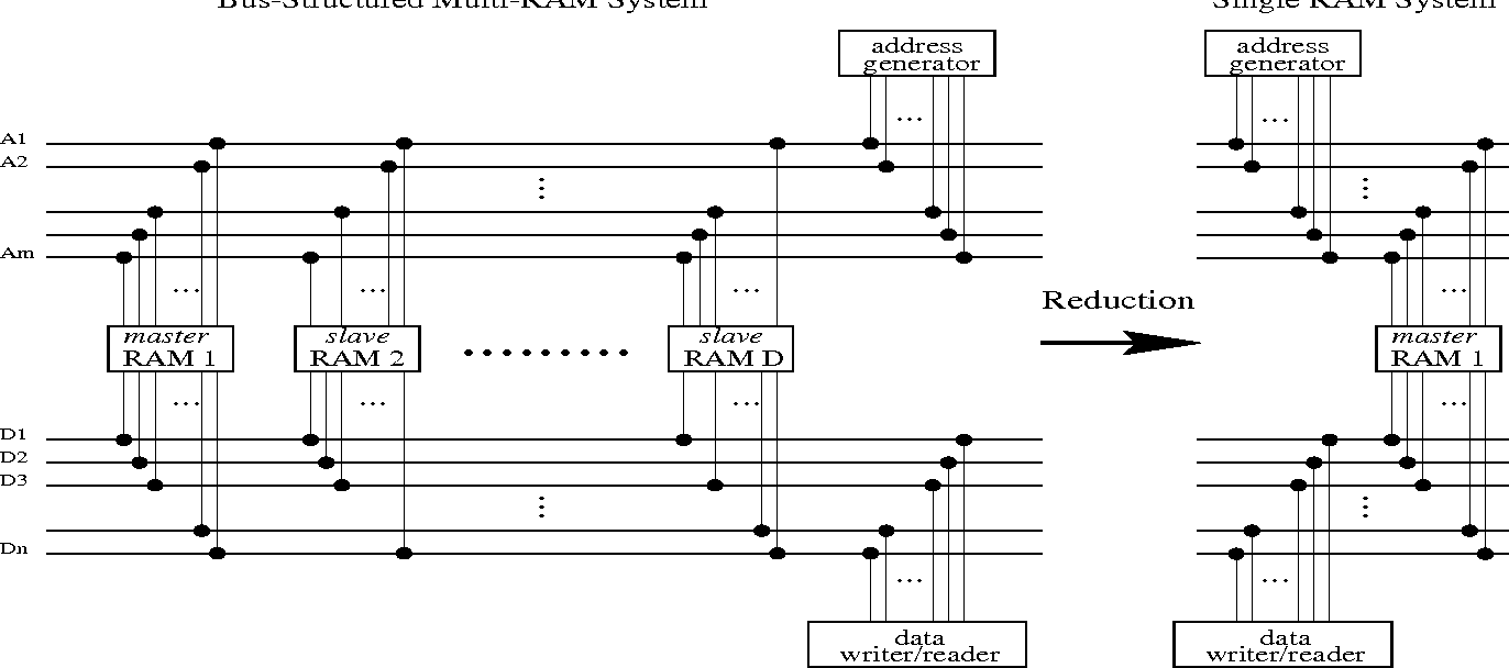 Figure 5. Reduction of the BCMRS to the SMRS